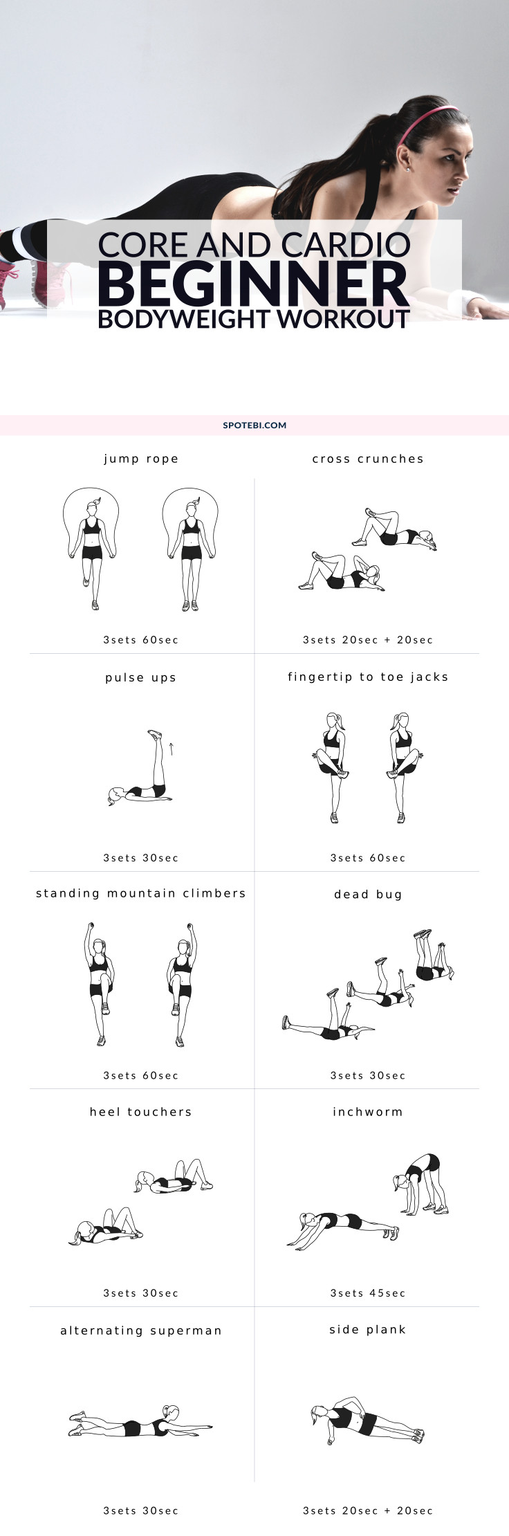 core exercises for beginners pdf