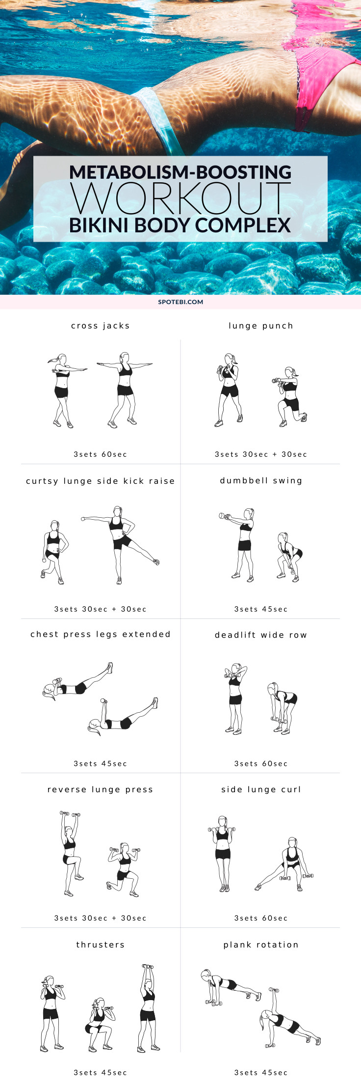 Tone your body from head to toe and get ready for bikini season with this full body workout for women. Grab a set of dumbbells, turn on the music and build metabolism-boosting muscles, while sculpting your entire body! https://www.spotebi.com/workout-routines/full-body-workout-for-women-metabolism-boosting-routine/