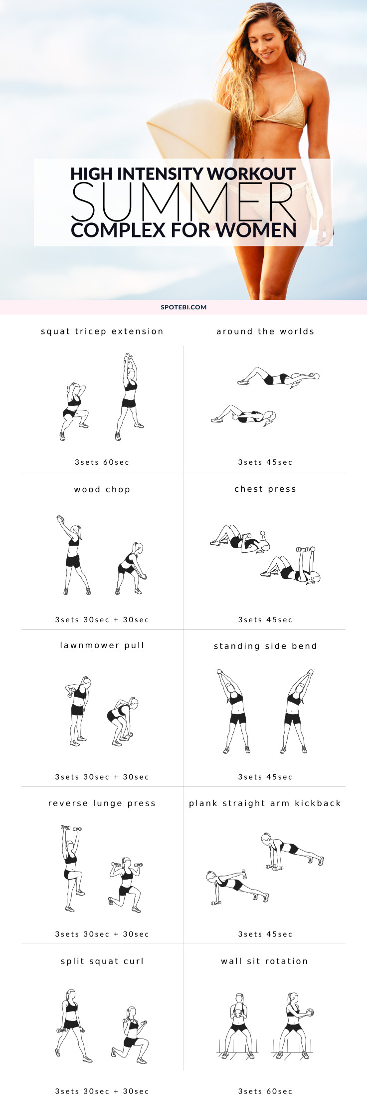 Sculpt, tone and tighten your whole body at home with this Summer Body Complex for women. A high intensity circuit designed to improve your cardiovascular endurance and speed up your metabolism in just 30 minutes! https://www.spotebi.com/workout-routines/home-summer-body-complex-women/