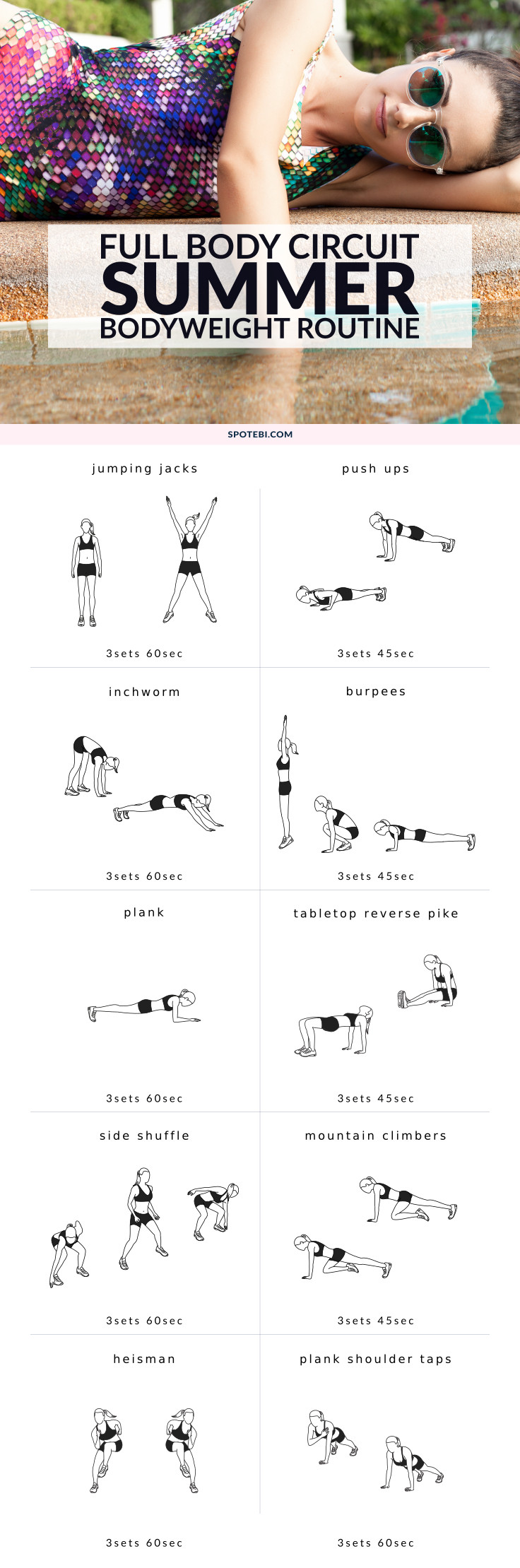 Get ready for the beach with these 10 calorie blasting moves! A summer body workout with butt lifting, core strengthening, and arm sculpting exercises. Boost your metabolism and get your body in shape for bikini season! https://www.spotebi.com/workout-routines/summer-body-workout-full-body-bodyweight-circuit/