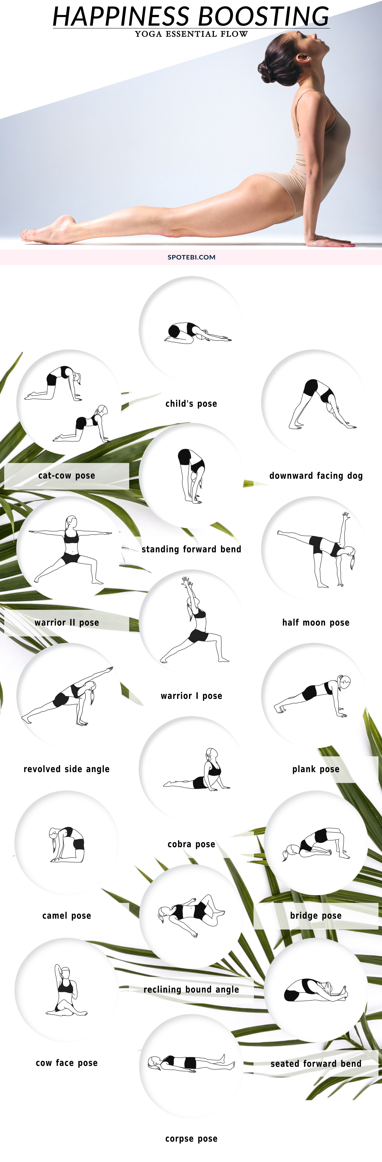 Do you need a quick boost of happiness? If so, hop on the mat and follow this 20-minute yoga essential flow. Forget your troubles, boost your energy and create a lighter, happier you! https://www.spotebi.com/yoga-sequences/happiness-boosting/