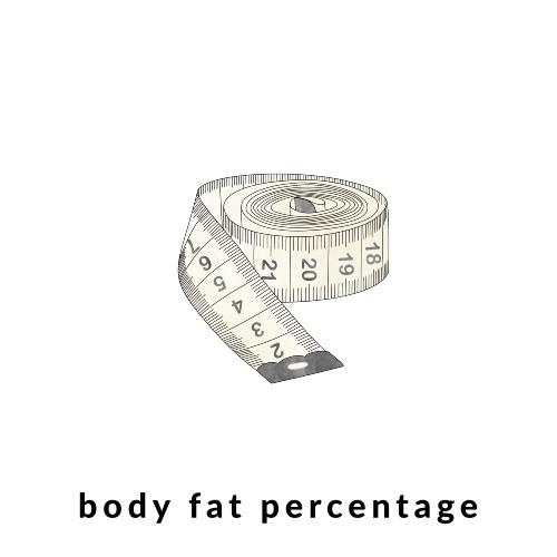 Body Fat Percentage / @spotebi