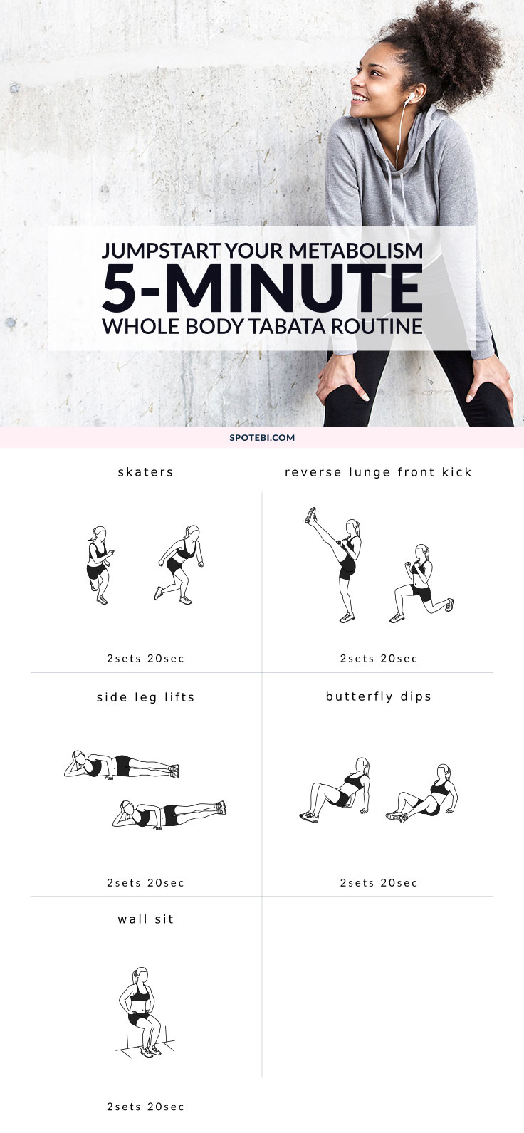 Get your sweat on and work your whole body with this Tabata inspired 5-minute workout! A time-saving workout session with just 5 moves that'll get your heart rate up and give your metabolism the jumpstart it needs to shed that extra weight! https://www.spotebi.com/workout-routines/full-body-5-minute-workout-jumpstart-metabolism/